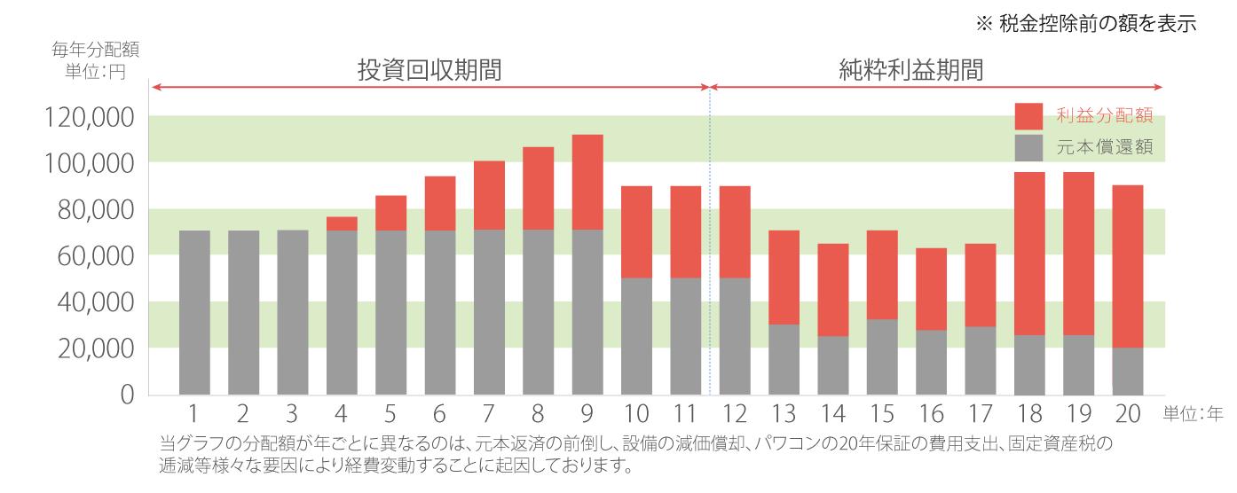08-graph