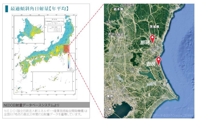 07-map