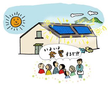 太陽光分譲ファンドの流れ3